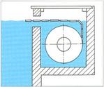 Poolabdeckung schwimmbadabdeckung pool service relax - Poolabdeckung unterflur ...